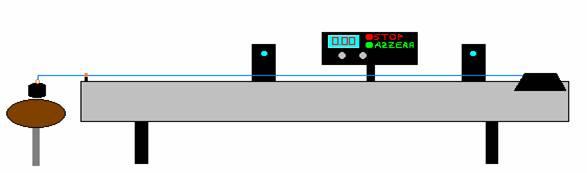 Esperimento sul moto rettilineo uniforme rotaia a for Schema autoclave a cuscino d aria
